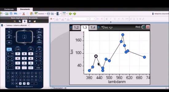 Misura della temperatura superficiale del Sole con smartphone e calcolatrice grafica TI-Nspire CX