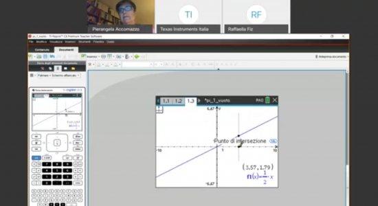 Grafici di funzioni e trasformazioni geometriche con la calcolatrice grafica